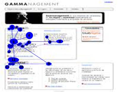 diagramas visión
